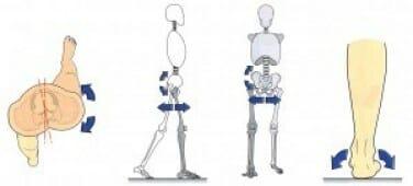 足を痛めた時の体の変化と治療の進め方